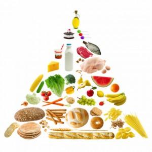 Nutrienti in alimentatie sanatoasa
