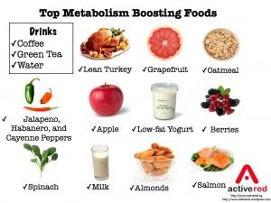 Alimente pentru metabolism
